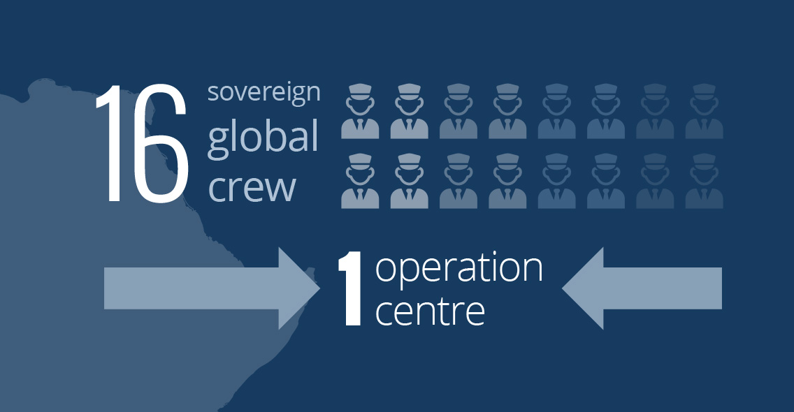16 Sovereign Global crew, 1 operation centre